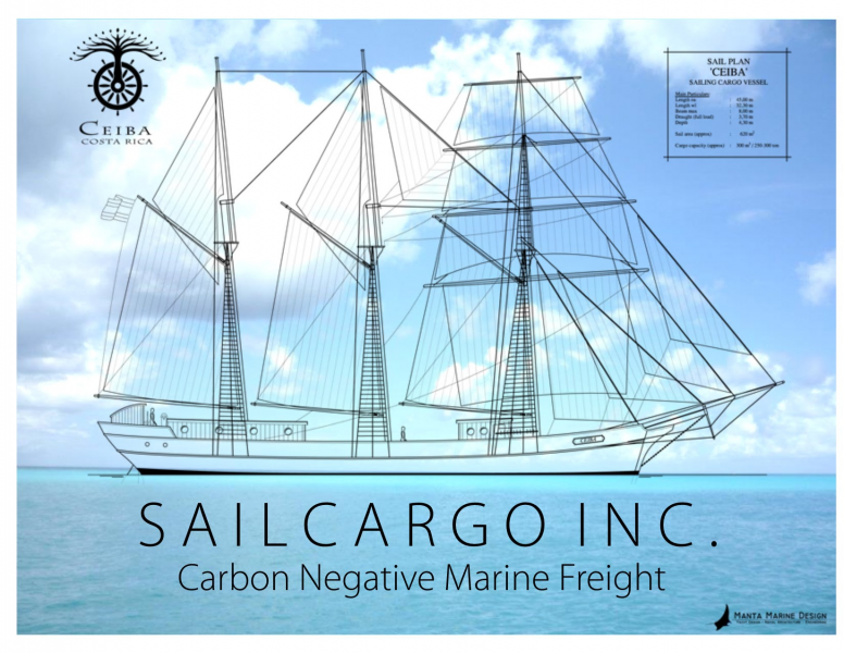 Sail Cargo, Inc.